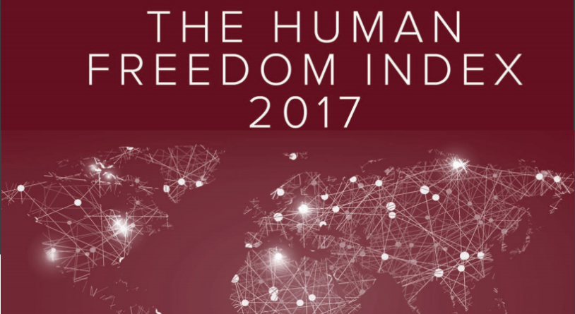 """Albania Ranked 32rd in """"Human Freedom Index 2017"""""""